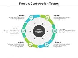 Product Configuration Testing Ppt Powerpoint Presentation Model Deck Cpb
