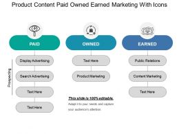 Product Content Paid Owned Earned Marketing With Icons