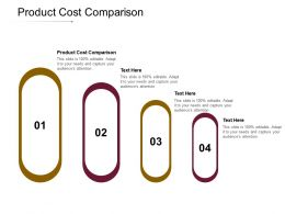 Product Cost Comparison Ppt Powerpoint Presentation Layouts Graphic Tips Cpb