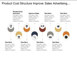 Product Cost Structure Improve Sales Advertising Entrepreneur Skills