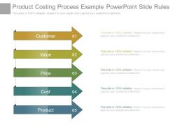 Product Costing Process Example Powerpoint Slide Rules