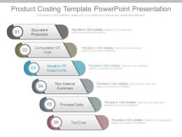 Product Costing Template Powerpoint Presentation