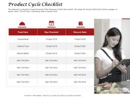 Product Cycle Checklist Ppt Powerpoint Presentation Summary Slide Portrait