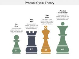 product_cycle_theory_ppt_powerpoint_presentation_infographic_template_template_cpb_Slide01