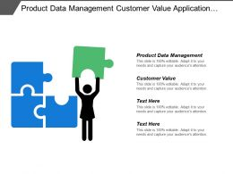 Product Data Management Customer Value Application Development Organizational Agility