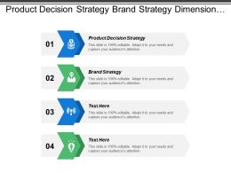 Product Decision Strategy Brand Strategy Dimension Product Policy