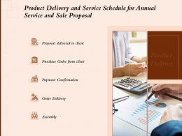 Product Delivery And Service Schedule For Annual Service And Sale Proposal Ppt Slides