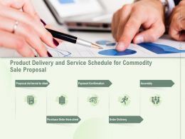 Product Delivery And Service Schedule For Commodity Sale Proposal Ppt Powerpoint Icon