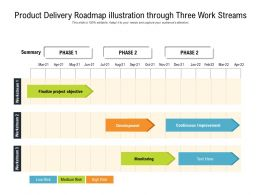 Product Delivery Roadmap Illustration Through Three Work Streams