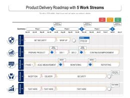 Product Delivery Roadmap With 5 Work Streams