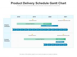 Product Delivery Schedule Gantt Chart