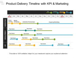 Product Delivery Timeline With Kpi And Marketing