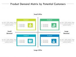 Product Demand Matrix By Potential Customers