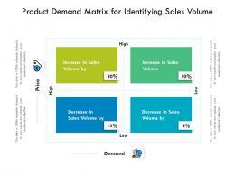 Product Demand Matrix For Identifying Sales Volume