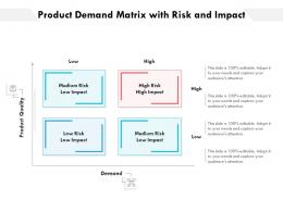 Product Demand Matrix With Risk And Impact