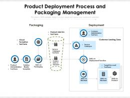 Product Deployment Process And Packaging Management
