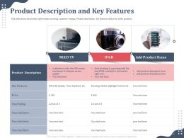 Product Description And Key Features Ultimate Screen Ppt Infographics