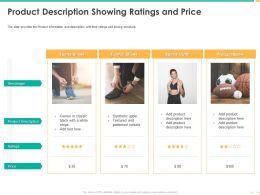 Product Description Showing Ratings And Price Product Description Ppt Slides
