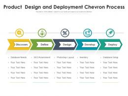 Product Design And Deployment Chevron Process
