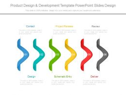 Product Design And Development Template Powerpoint Slides Design