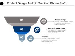 Product Design Android Tracking Phone Staff Meeting Starters Cpb