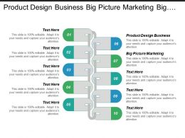 Product Design Business Big Picture Marketing Big Picture Marketing Cpb
