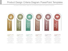 Product Design Criteria Diagram Powerpoint Templates