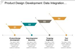 Product Design Development Data Integration Business Targeting Segments Cpb