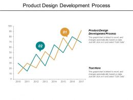 Product Design Development Process Ppt Powerpoint Presentation File Aids Cpb