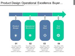 Product Design Operational Excellence Buyer Behavior Concepts Marketing Strategy Cpb