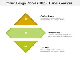 product_design_process_steps_business_analysis_content_marketing_cpb_Slide01