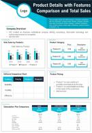 Product Details With Features Comparison And Total Sales Presentation Report Infographic PPT PDF Document