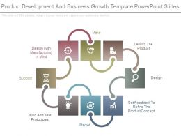 Product Development And Business Growth Template Powerpoint Slides