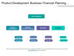 Product Development Business Financial Planning Sales Customer Support