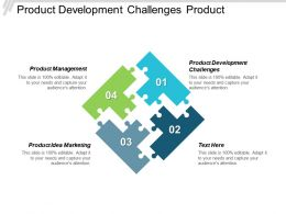 Product Development Challenges Product Management Product Ideas Marketing Cpb