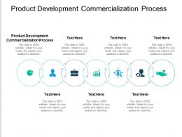 Product Development Commercialization Process Ppt Powerpoint Presentation Styles Clipart Images Cpb
