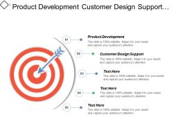 Product Development Customer Design Support Order Fulfillment Financial Management