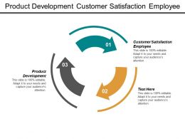 Product Development Customer Satisfaction Employee Transportation Management Strategic Approach Cpb