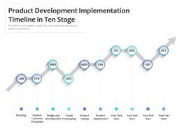 Product Development Implementation Timeline In Ten Stage