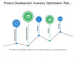 Product Development Inventory Optimization Risk Assessment Planning Pricing Cpb