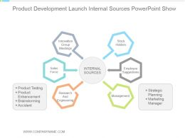 Product Development Launch Internal Sources Powerpoint Show