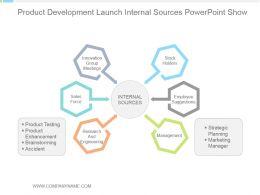 product_development_launch_internal_sources_powerpoint_show_Slide01