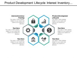 Product Development Lifecycle Interest Inventory Training Wealth Creation Strategies Cpb