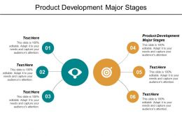 Product Development Major Stages Ppt Powerpoint Presentation File Brochure Cpb