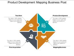 Product Development Mapping Business Post Acquisition Communicate Strategy Cpb