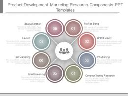 Product Development Marketing Research Components Ppt Templates