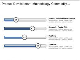Product Development Methodology Commodity Trading Risk Sustainability Investors Cpb