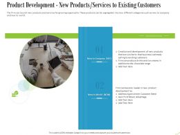 Product Development New Products Services To Existing Customers Ppt Powerpoint Styles