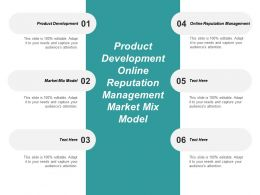 product_development_online_reputation_management_market_mix_model_cpb_Slide01