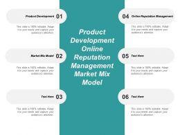 Product Development Online Reputation Management Market Mix Model Cpb